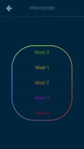 info-niveles